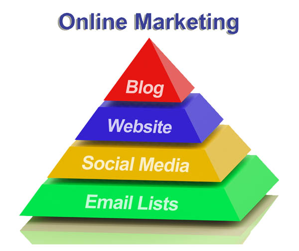 digital marketing for website near me