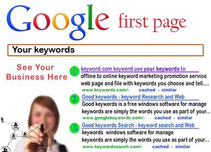 Google search engine marketing services in Orange County